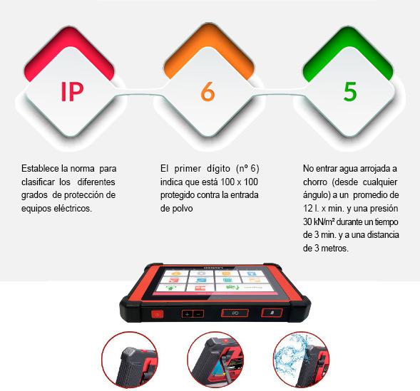 Pass Thru - IP65